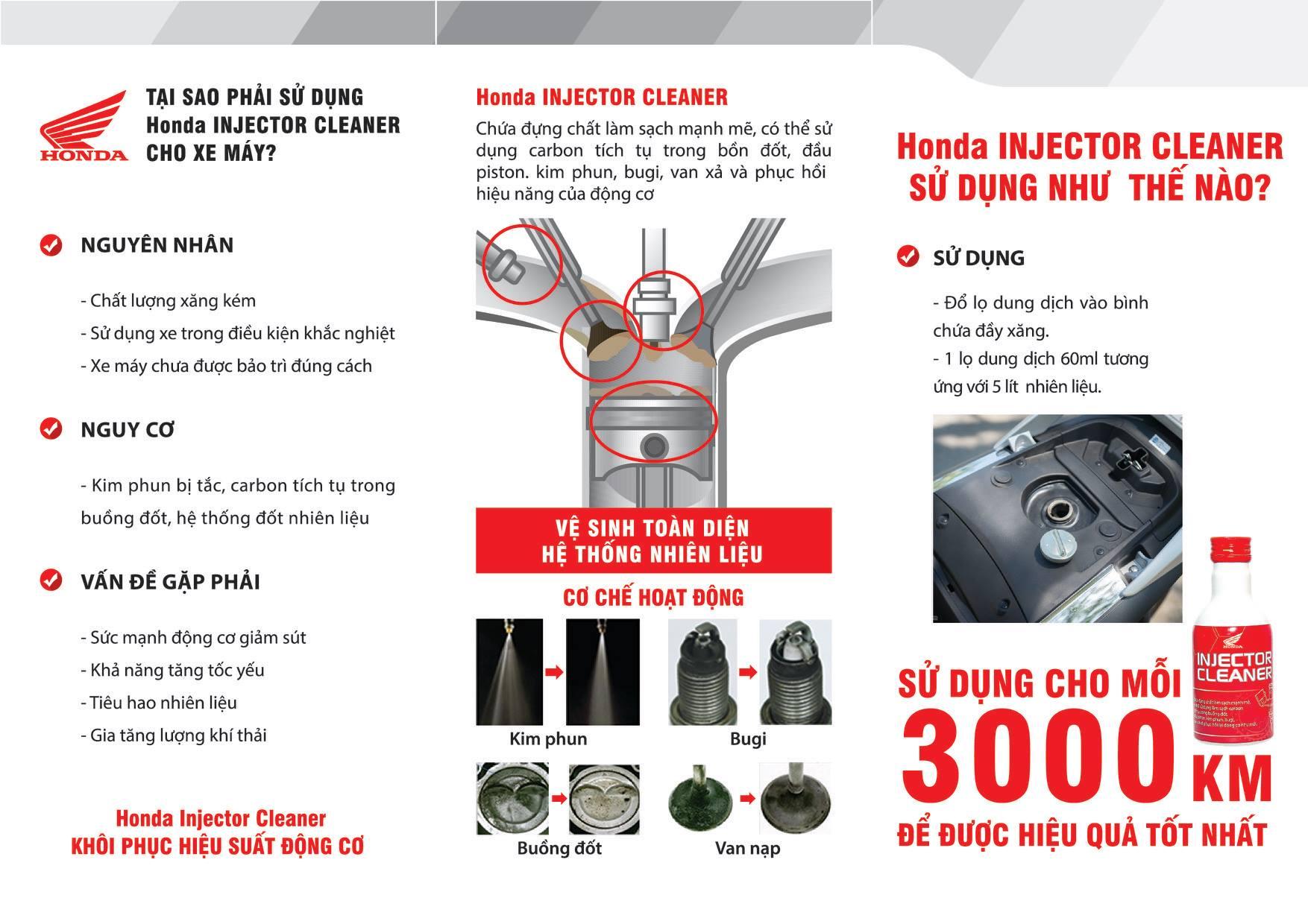 Những yếu tố quyết định nên dùng Injector Cleaner Honda